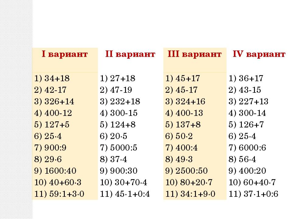 Iвариант IIвариант IIIвариант IVвариант 1) 34+18 2) 42-17 3) 326+14 4) 400-12...