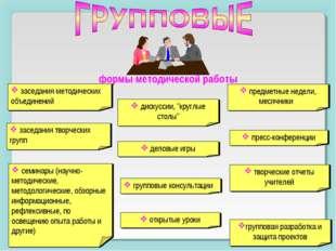 """дискуссии, """"круглые столы"""" деловые игры групповые консультации открытые урок"""
