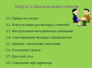 Модуль 3. Школа молодого учителя 3.1. Приказ по школе 3.2. Консультации для