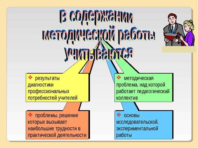 основы исследовательской, экспериментальной работы проблемы, решение которых...