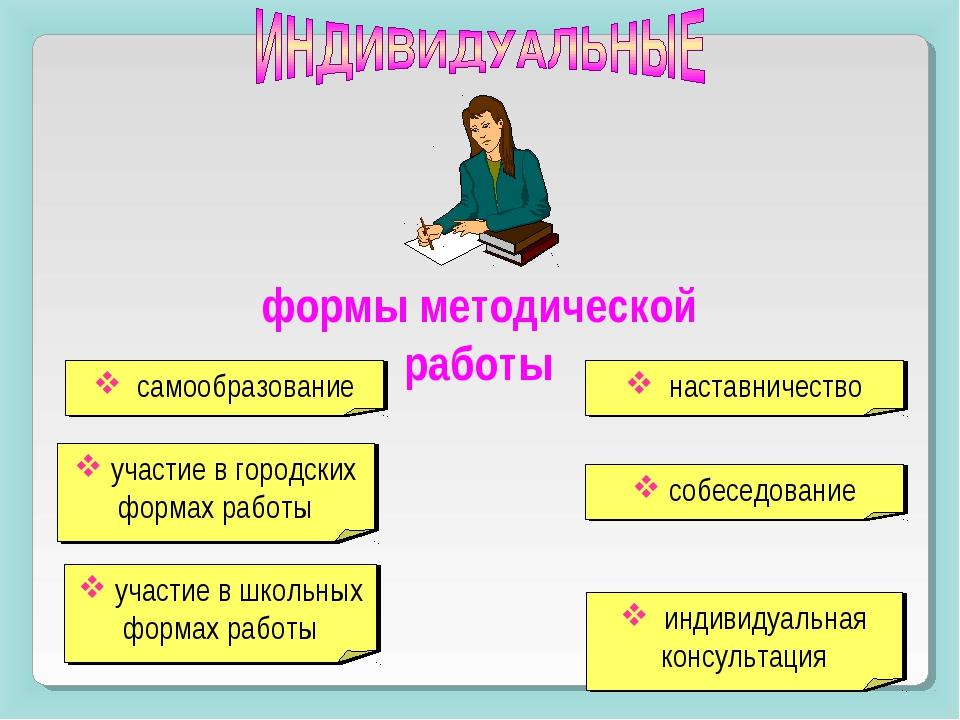 формы методической работы самообразование участие в городских формах работы у...