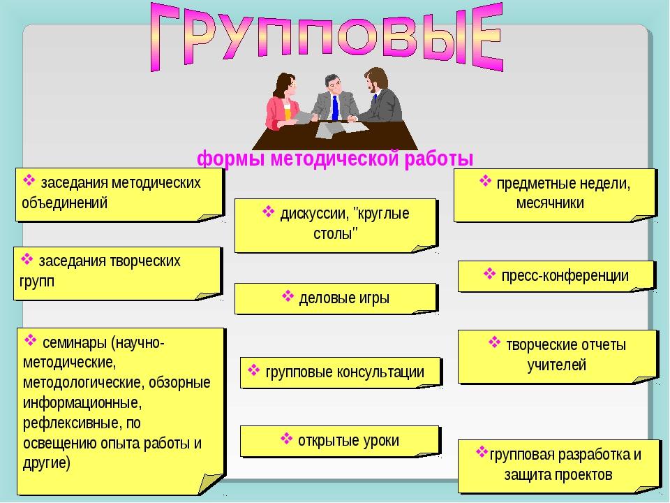 """дискуссии, """"круглые столы"""" деловые игры групповые консультации открытые урок..."""