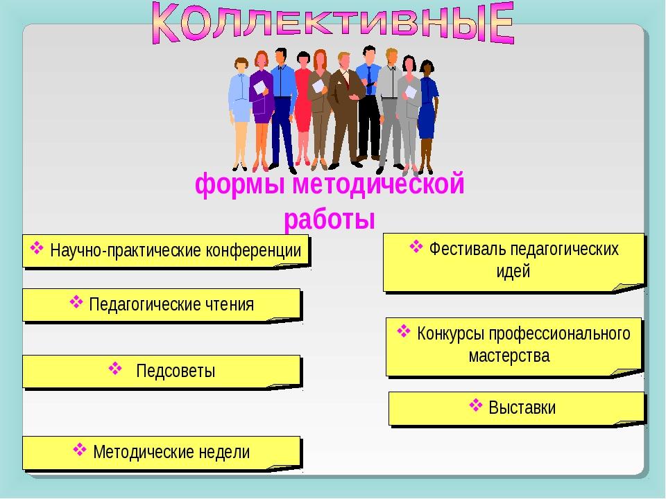 формы методической работы Научно-практические конференции Педагогические чтен...