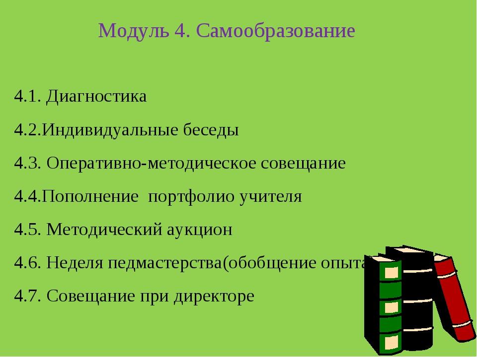 Модуль 4. Самообразование 4.1. Диагностика 4.2.Индивидуальные беседы 4.3. Оп...