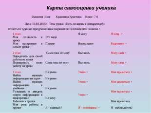 Карта самооценки ученика Фамилия Имя: Краюхина Кристина Класс: 7 б Дата: 13.0