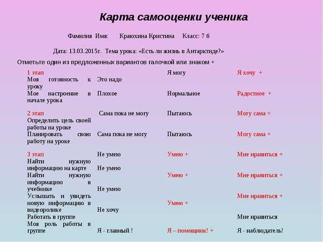 Карта самооценки ученика Фамилия Имя: Краюхина Кристина Класс: 7 б Дата: 13.0...