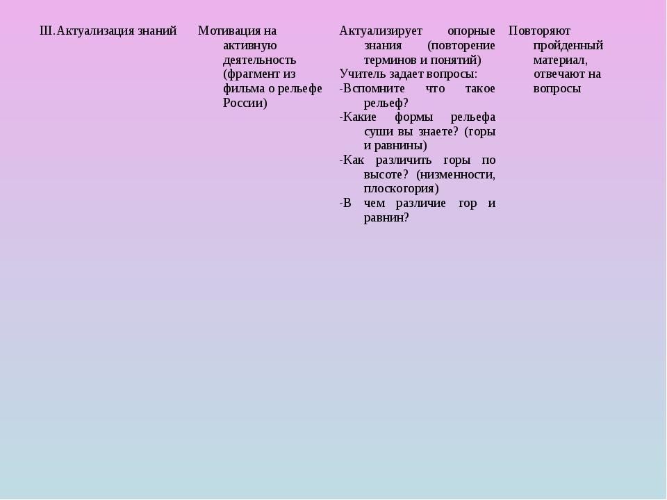 III.Актуализация знанийМотивация на активную деятельность (фрагмент из фильм...