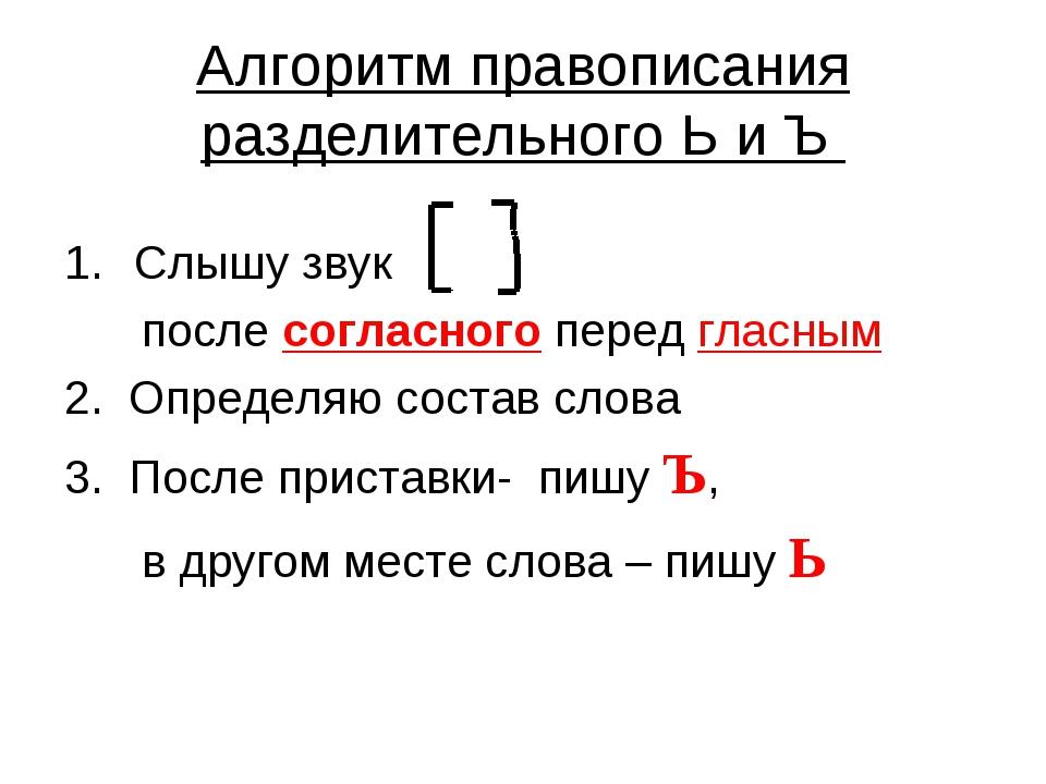 Алгоритм правописания разделительного Ь и Ъ Слышу звук после согласного перед...