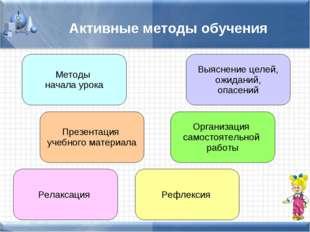 Активные методы обучения Методы начала урока Презентация учебного материала Р