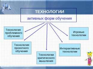 ТЕХНОЛОГИИ активных форм обучения Технология проблемного обучения Технология
