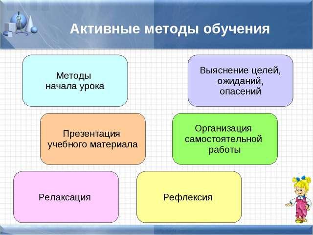 Активные методы обучения Методы начала урока Презентация учебного материала Р...