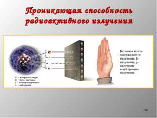 * Проникающая способность радиоактивного излучения
