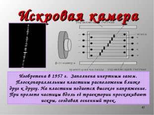 * Искровая камера Изобретена в 1957 г. Заполнена инертным газом. Плоскопаралл