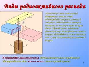 * Виды радиоактивного распада Классический опыт, позволяющий обнаружить сложн