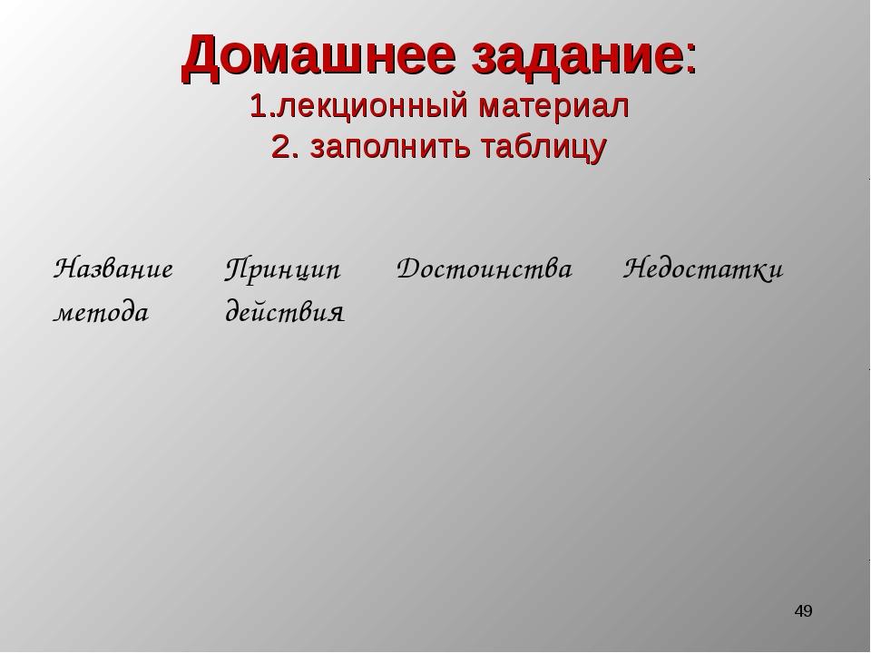Домашнее задание: 1.лекционный материал 2. заполнить таблицу * Название метод...