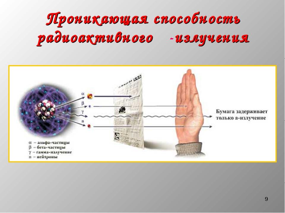 * Проникающая способность радиоактивного α-излучения