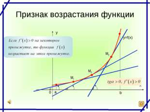 а b Признак возрастания функции y=f(x) M3 M1 M2