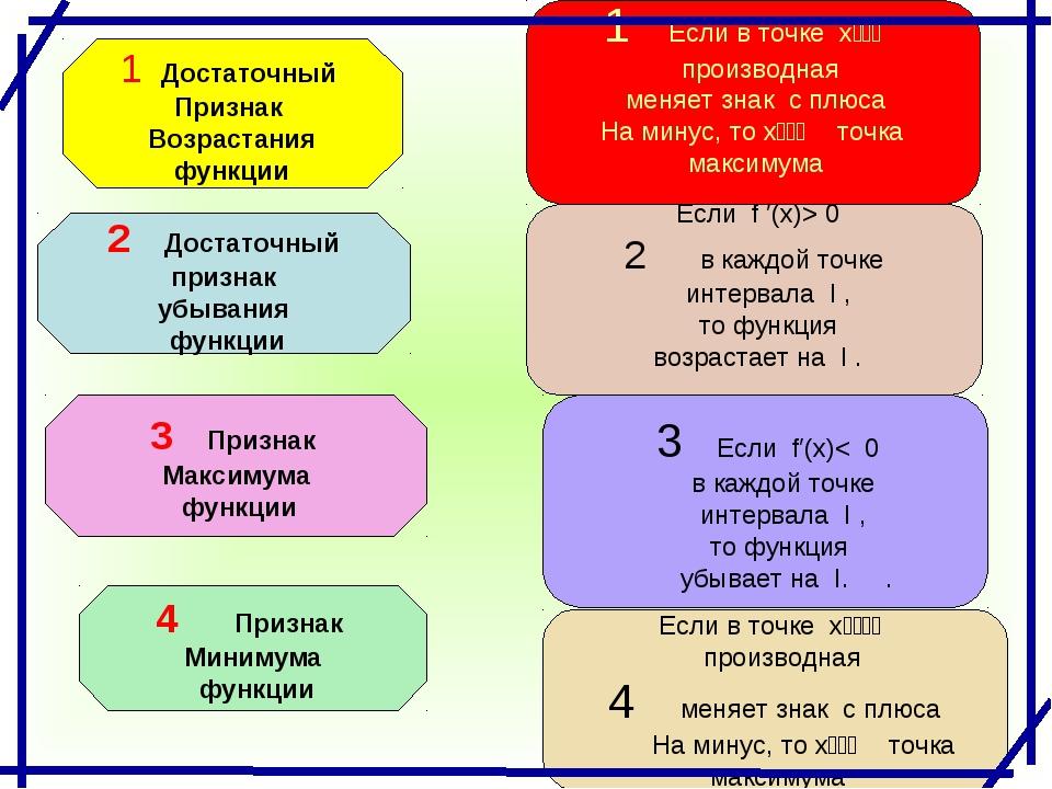 2 Достаточный признак убывания функции 3 Признак Максимума функции 4 Признак...