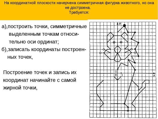 На координатной плоскости начерчена симметричная фигурка животного, но она не...