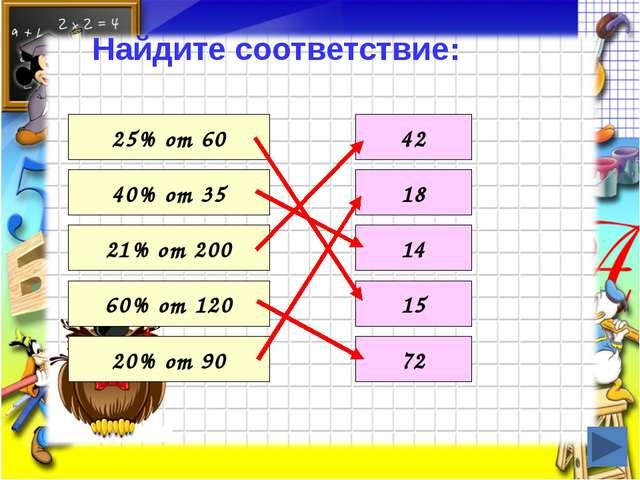 Найдите соответствие: 25% от 60 40% от 35 21% от 200 60% от 120 20% от 90 42...