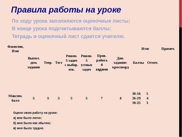Правила работы на уроке По ходу урока заполняются оценочные листы; В конце ур...