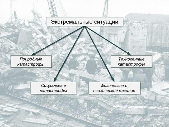 Природные катастрофы Техногенные катастрофы Социальные катастрофы Физическое...