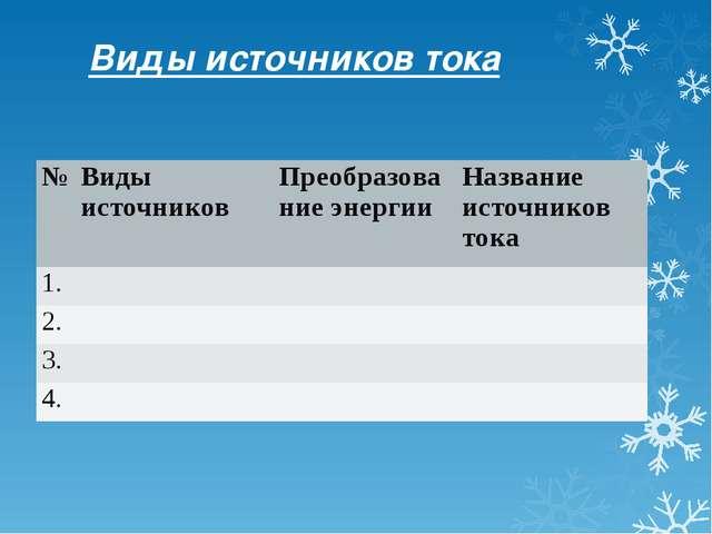 Виды источников тока № Виды источников Преобразование энергии Название источн...