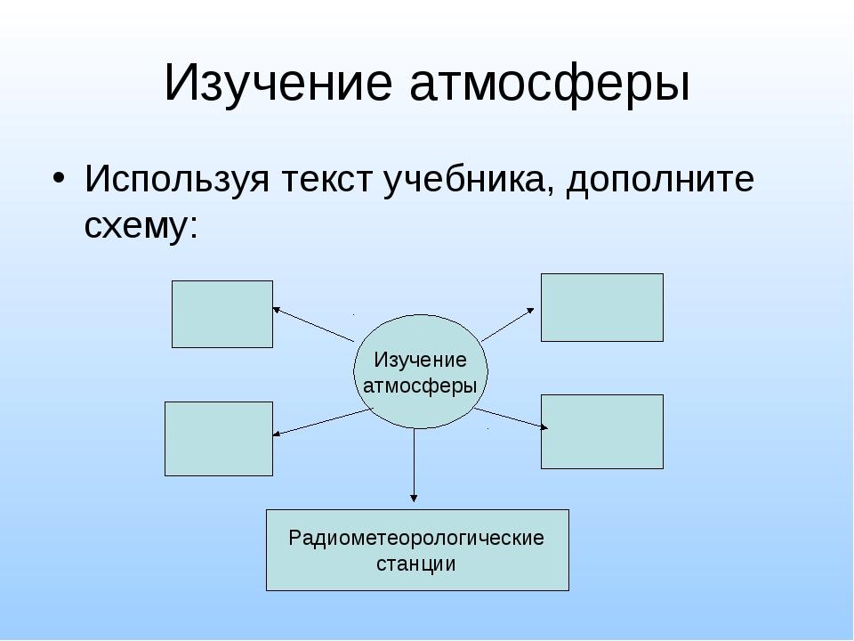 слайда 10 Изучение атмосферы
