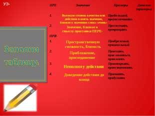 УЭ- Высокую степень качества или действия и иметь значение, близкое к значени
