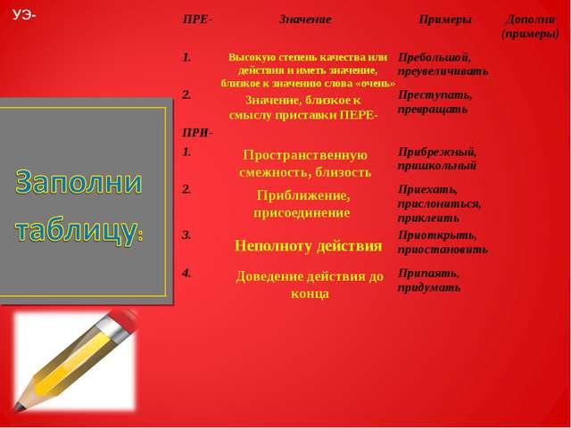 УЭ- Высокую степень качества или действия и иметь значение, близкое к значени...
