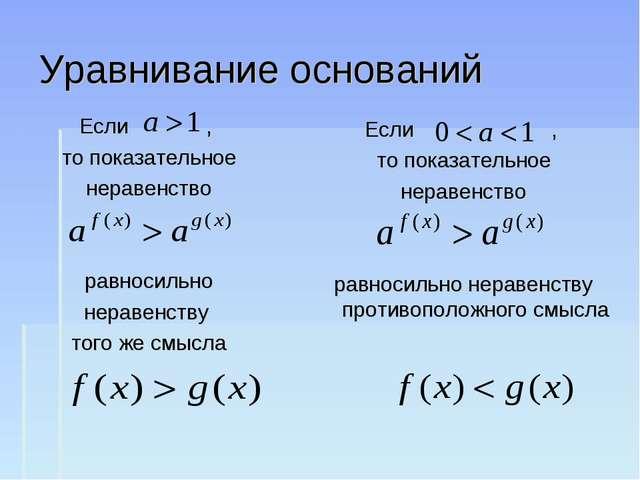 Уравнивание оснований Если , то показательное неравенство равносильно неравен...