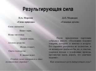 Результирующая сила Н.А. Морозов «Силы природы» Д.Н. Медведев «Сильные духом»