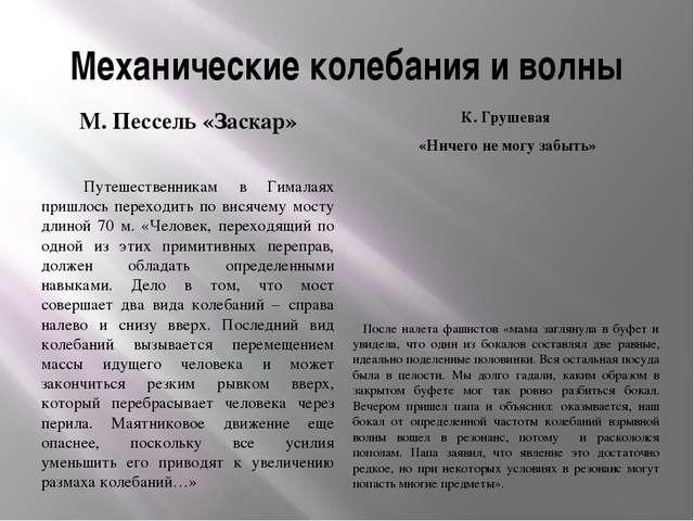 Механические колебания и волны М. Пессель «Заскар» К. Грушевая «Ничего не мог...