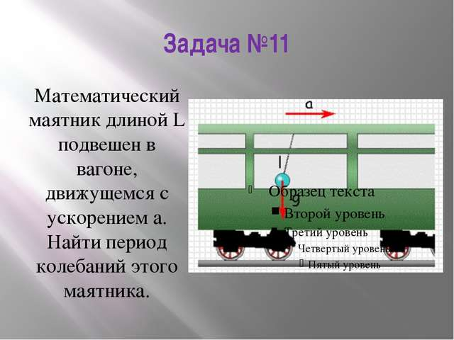 Задача №11 Математический маятник длиной L подвешен в вагоне, движущемся с ус...
