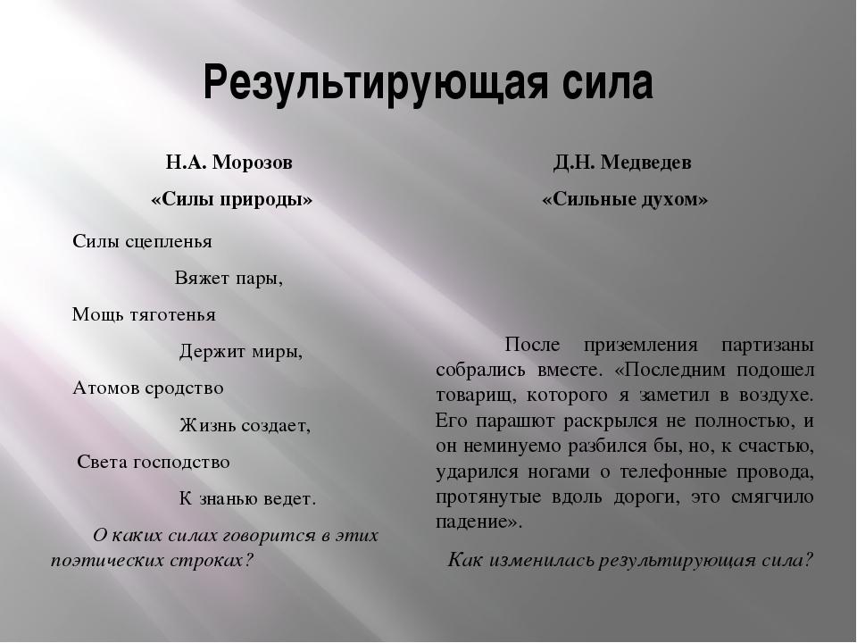 Результирующая сила Н.А. Морозов «Силы природы» Д.Н. Медведев «Сильные духом»...