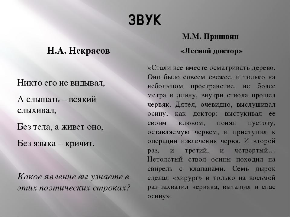 ЗВУК Н.А. Некрасов М.М. Пришвин «Лесной доктор» Никто его не видывал, А слыша...
