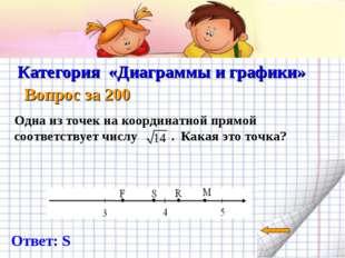 Категория «Диаграммы и графики» Вопрос за 200 Ответ: S Одна из точек на коор