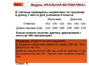 Модуль «РЕАЛЬНАЯ МАТЕМАТИКА» В таблице приведены нормативы по прыжкам в длину