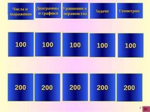 * 100 200 100 200 100 200 100 200 100 200 Числа и выражения Диаграммы и графи