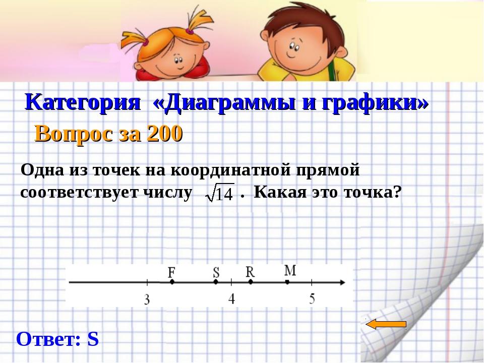 Категория «Диаграммы и графики» Вопрос за 200 Ответ: S Одна из точек на коор...