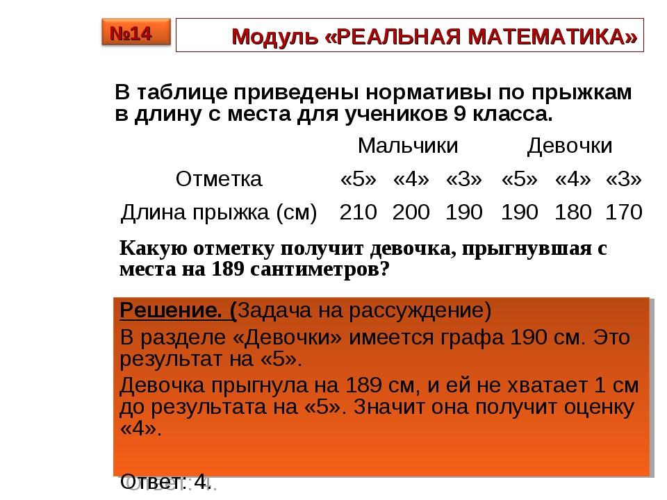 Модуль «РЕАЛЬНАЯ МАТЕМАТИКА» В таблице приведены нормативы по прыжкам в длину...