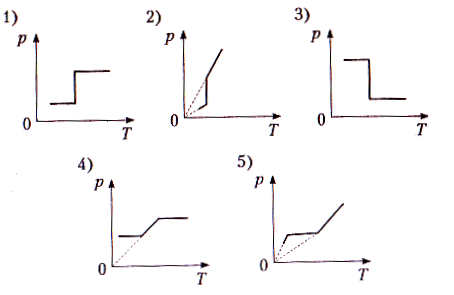 http://fizmat.by/pic/PHYS/test200/im3.png