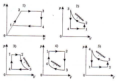 http://fizmat.by/pic/PHYS/test200/im9.png
