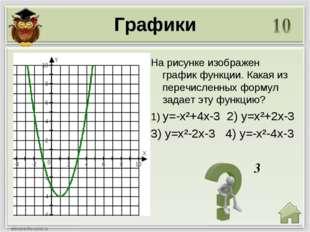 3 Графики На рисунке изображен график функции. Какая из перечисленных формул