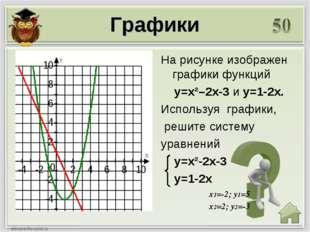 На рисунке изображен графики функций y=x²–2x-3 и y=1-2x. Используя графики, р