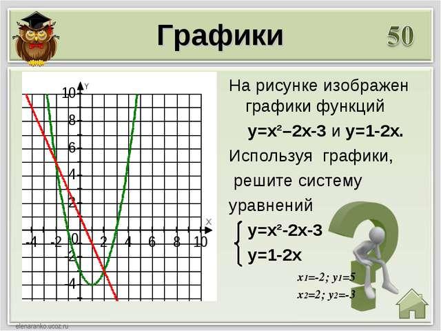 На рисунке изображен графики функций y=x²–2x-3 и y=1-2x. Используя графики, р...
