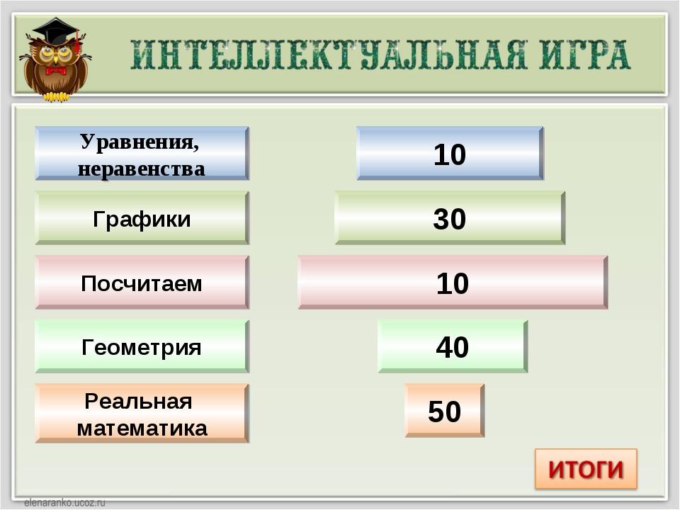 10 30 10 40 50 Уравнения, неравенства Реальная математика Геометрия Графики П...