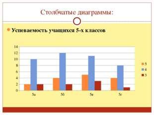 Столбчатые диаграммы: Успеваемость учащихся 5-х классов