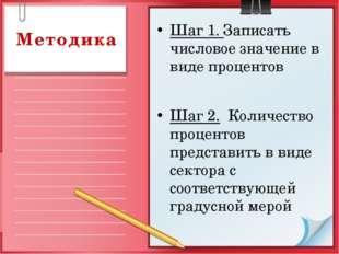 Методика Шаг 1. Записать числовое значение в виде процентов Шаг 2. Количество