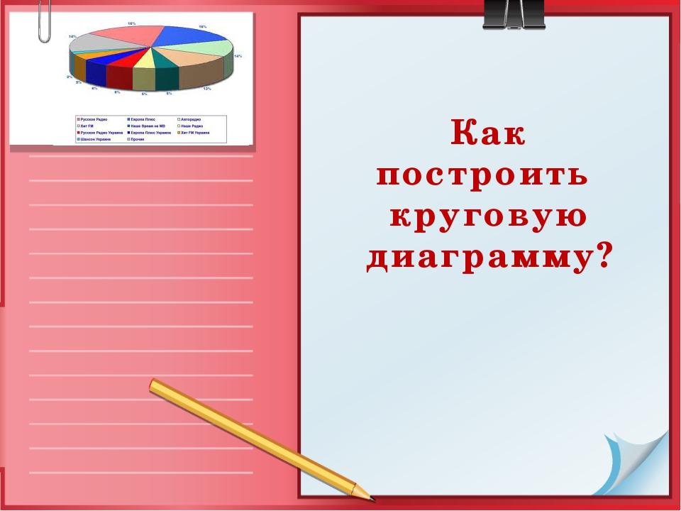 Как построить круговую диаграмму?